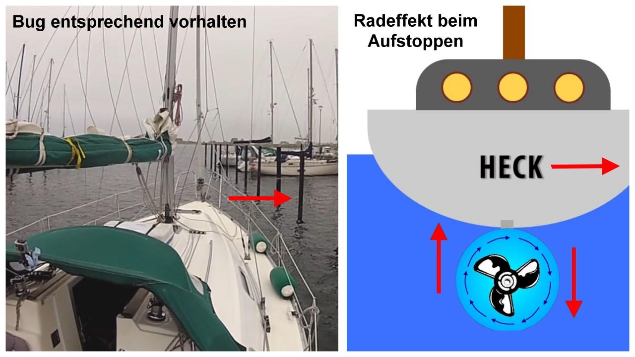Hafenmanöver BUG VORHALTEN RADEFFEKT