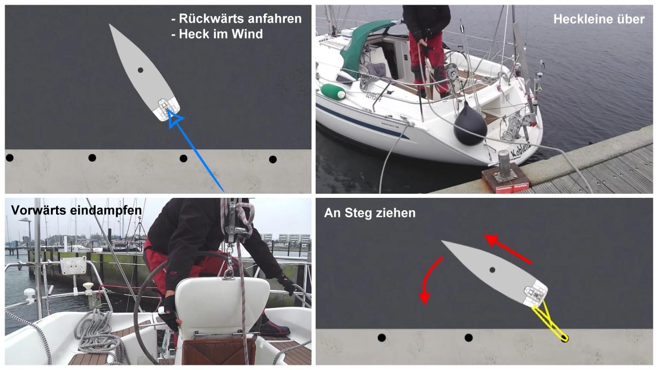 Einhand-Tipps von Guido Dwersteg: längsseits anlegen.