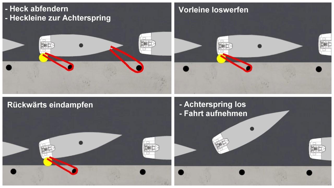 Einhand-Tipps von Guido Dwersteg: längsseits ablegen bei auflandigem Wind.