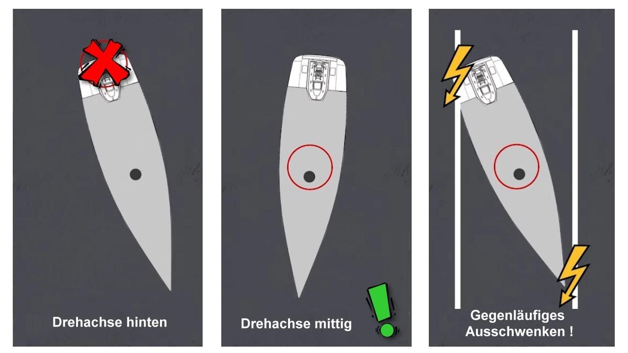 Der Radeffekt beim Hafenmanöver