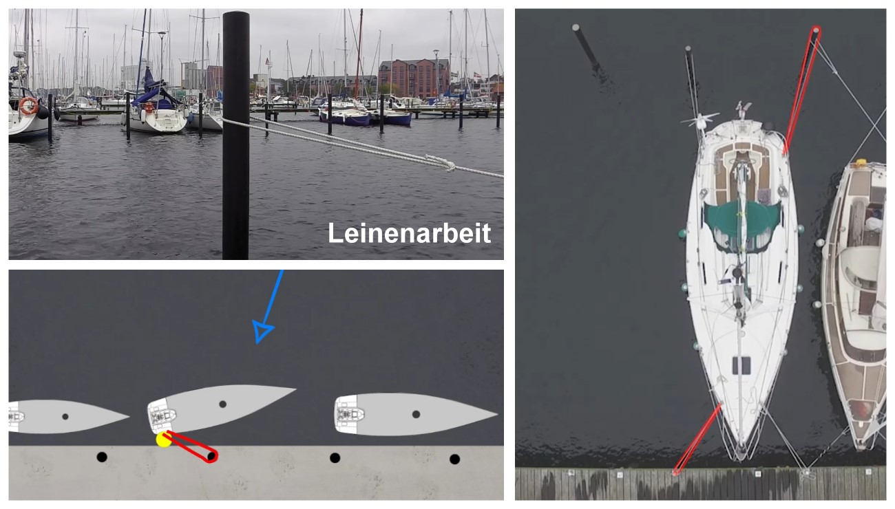 Wie kann ich mit gezielter Leinenarbeit meine Hafenmanöver optimieren?