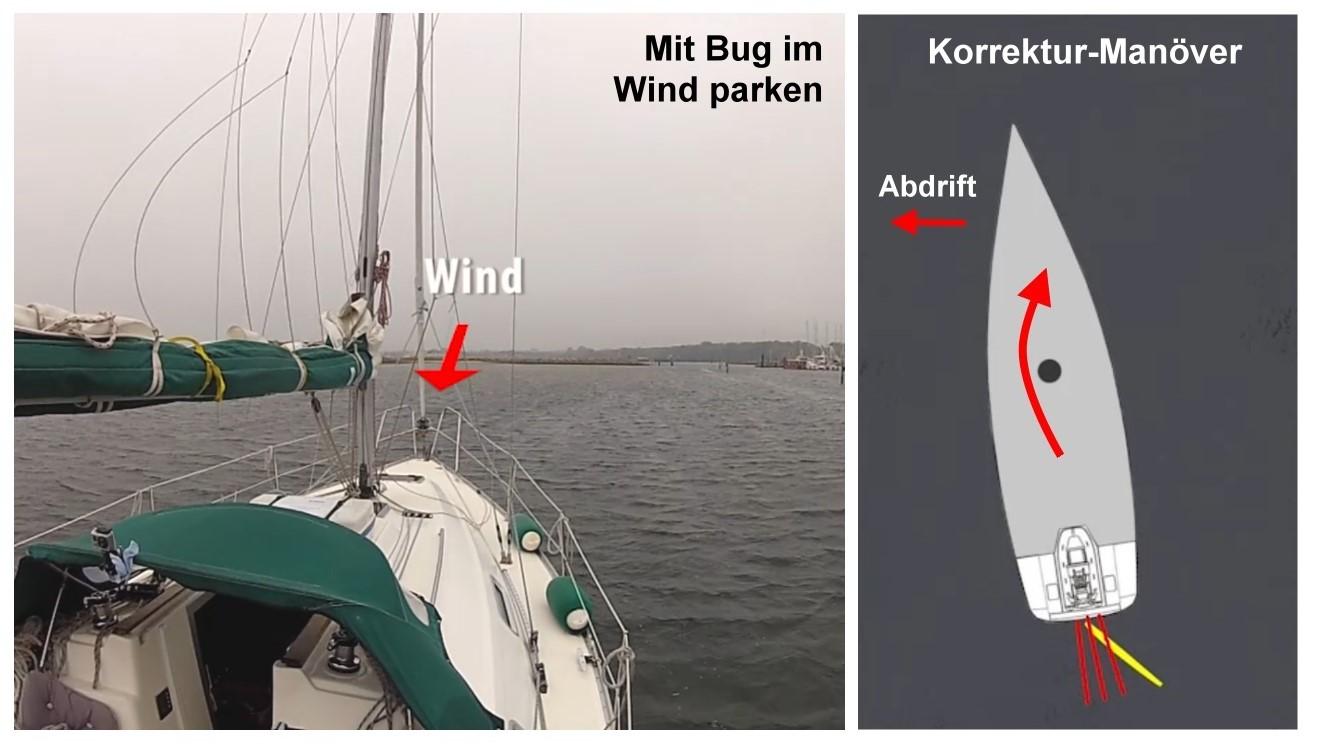 Hafenmanöver BUG IM WIND
