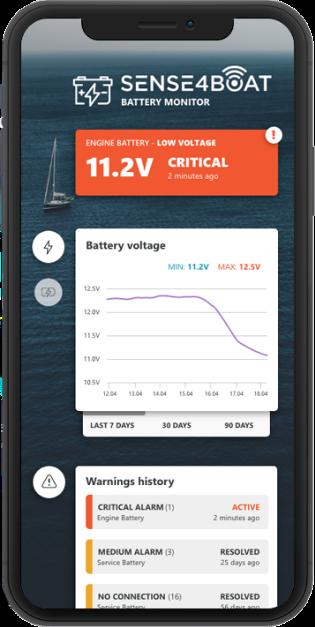 Überwachung der Batteriespannung