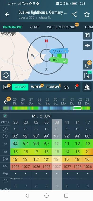 windy screenshot vorhersage