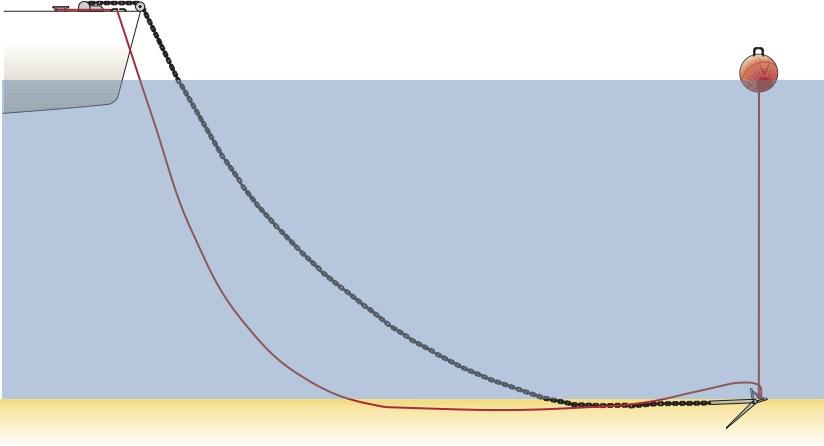 Grafik zum Ankern mit einer Sorgleine.